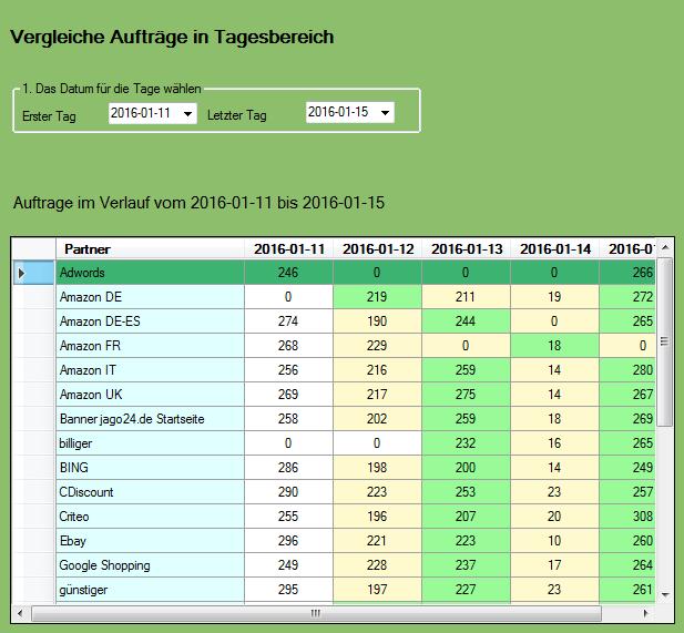 C# Beispiel Statistik, Bild , it-web24.com