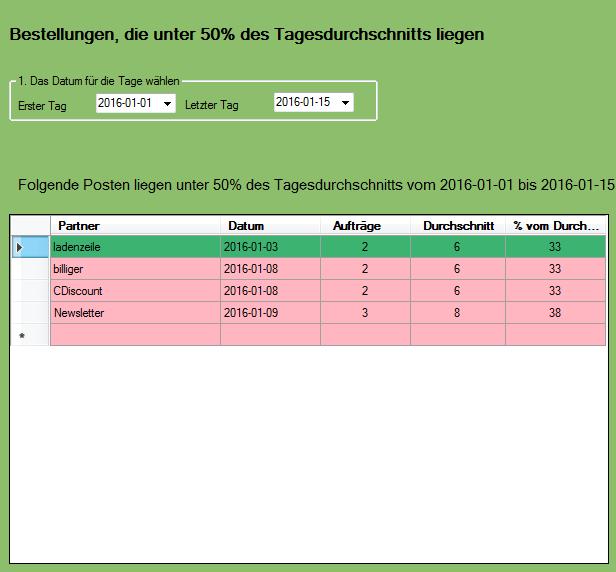 C# Beispiel Statistik, Bild 2, it-web24.com