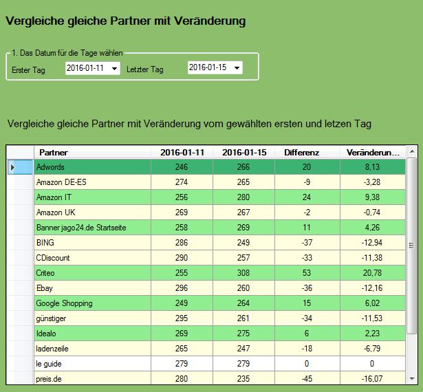 C# Beispiel Statistik, Bild 3, it-web24.com