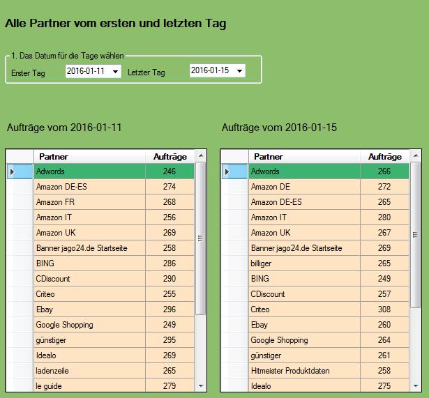 C# Beispiel Statistik, Bild 4, it-web24.com